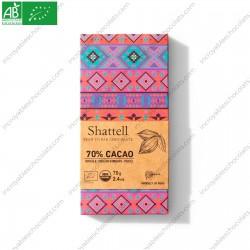 Tablette Shattell Kimbiri...