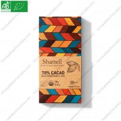 Tablette Shattell Zarumilla...